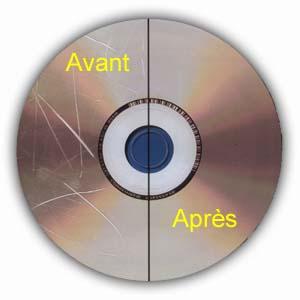 Réparation cd